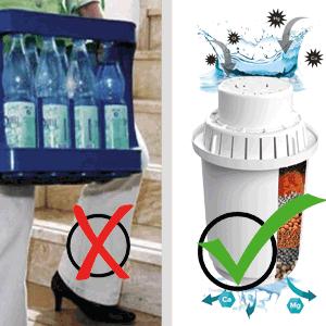 Kompatible Filterkartusche für div. Karaffen. Der Filter- und Ionisierungsprozess spielt sich in der 7 Stufen  Filter- und Ioniser Filterkartusche ab. Spezielle Bio-Keramiken übernehmen die mineralische Ionisierung ohne Strom.